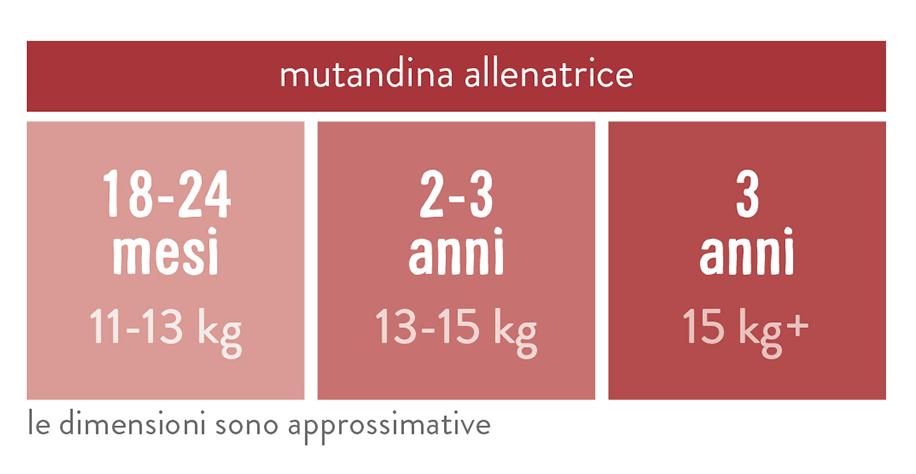 BAMBINO MIO Mutandina Allenatrice Bianco